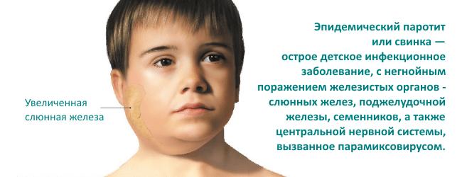 воспаление ушной железы