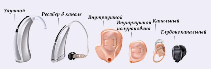 слуховой аппарат принцип работы