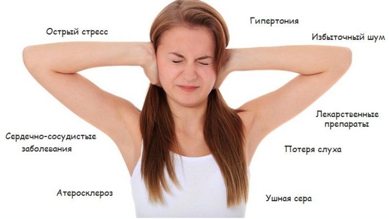 шум и боли в ушах