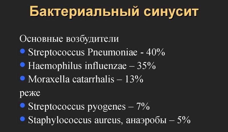 острый бактериальный синусит