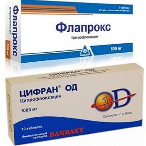 ципрофлоксацин при гайморите