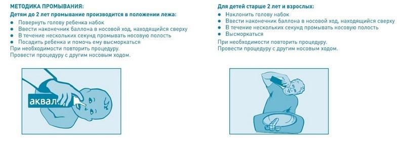 Как промывать нос детей в домашних условиях