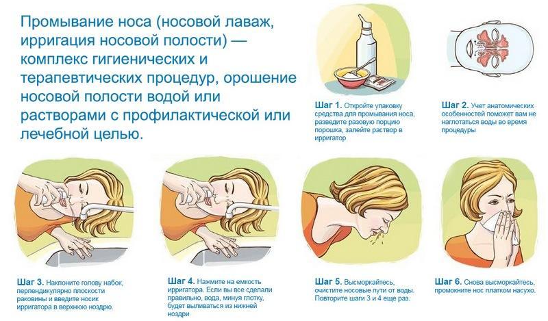 Промывание носа при аллергии в домашних условиях
