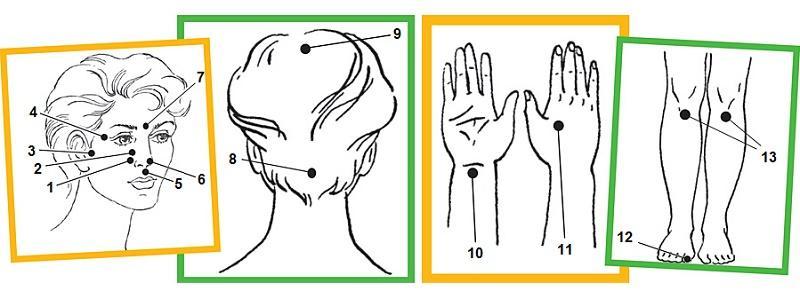 какие точки массировать при насморке