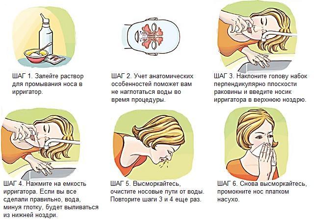 быстро вылечить простуду и насморк у взрослого и ребенка