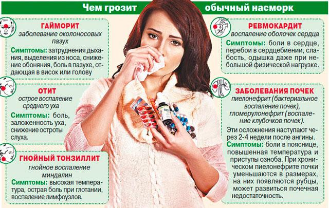 виды насморка и их симптомы